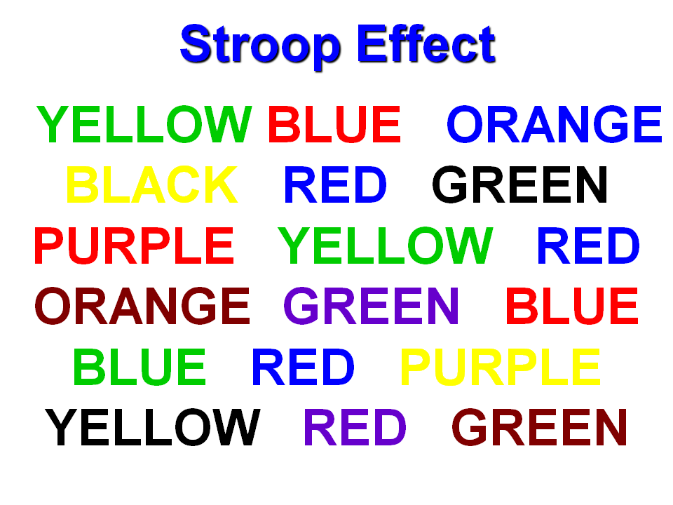 stroop efect Stroop effect / stroop test online test demonstration of the capacity to direct attention, a resource needed for the civil transition to sustainable living.